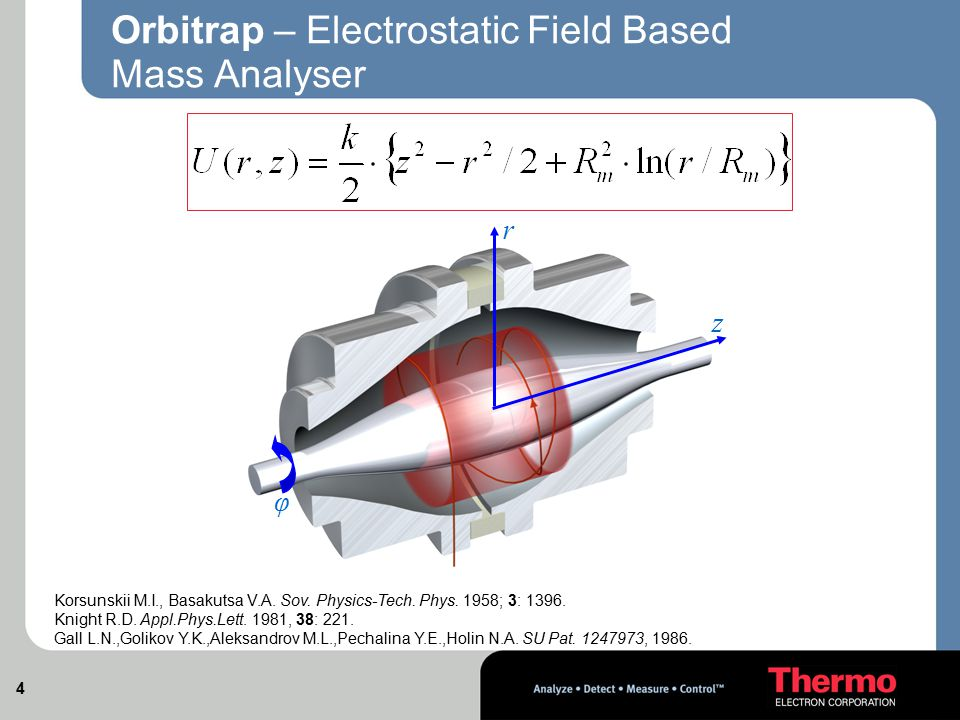 Orbitrap – Electrostatic Field Based Mass Analyser
