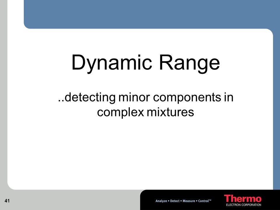 ..detecting minor components in complex mixtures