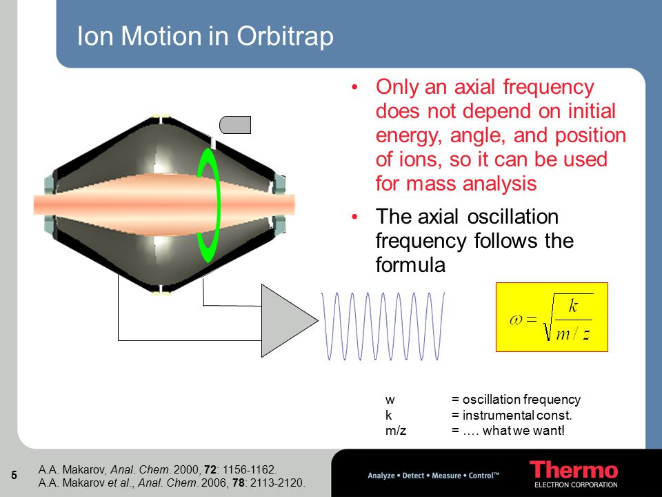 Ion Motion in Orbitrap Only an axial frequency does not depend on initial energy, angle, and position of ions, so it can be used for mass analysis.