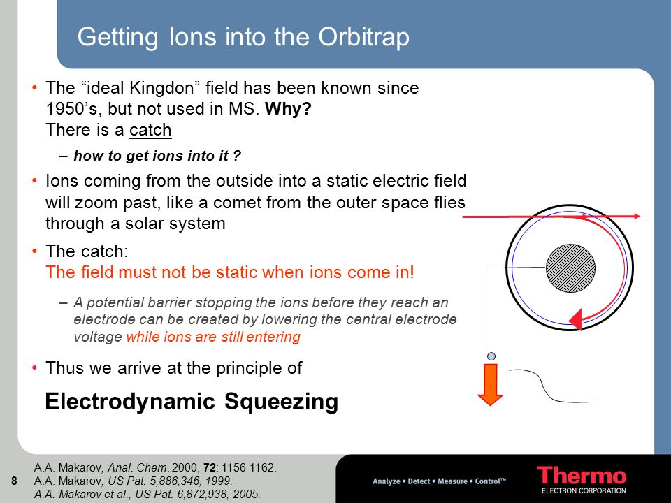 Getting Ions into the Orbitrap