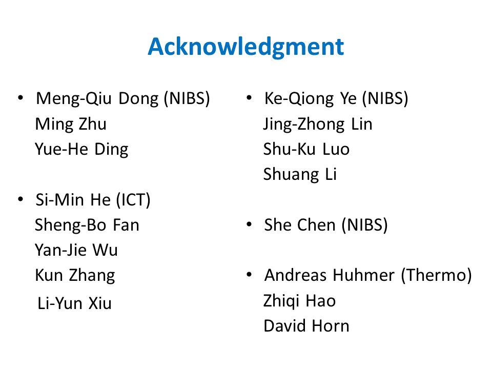 Acknowledgment Li-Yun Xiu Meng-Qiu Dong (NIBS) Ke-Qiong Ye (NIBS)