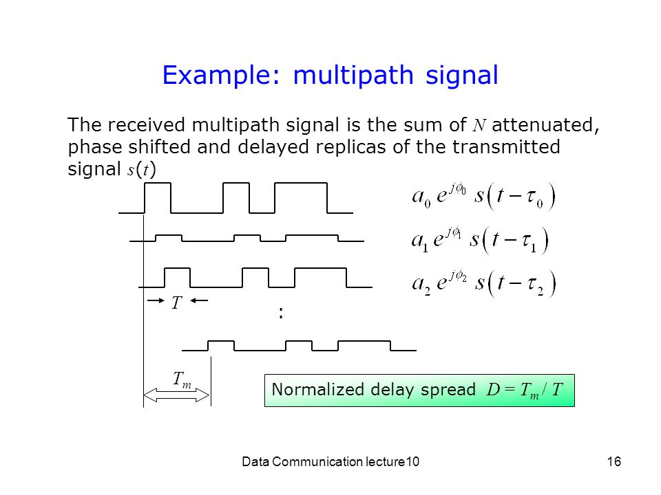 Example: multipath signal