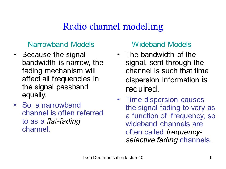 Radio channel modelling