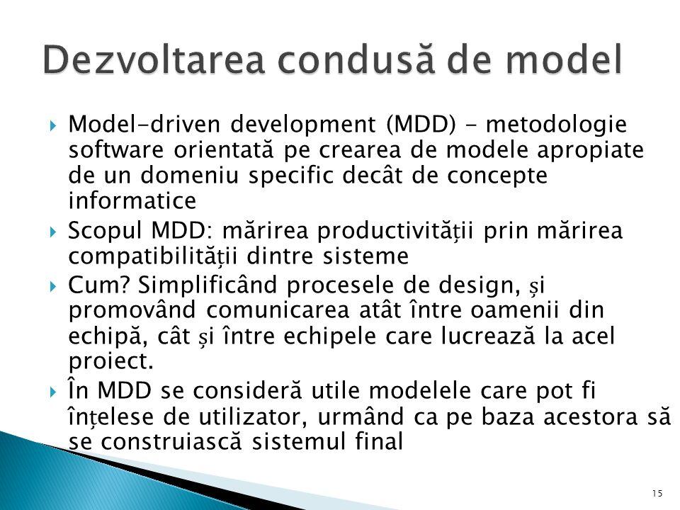 Dezvoltarea condusă de model