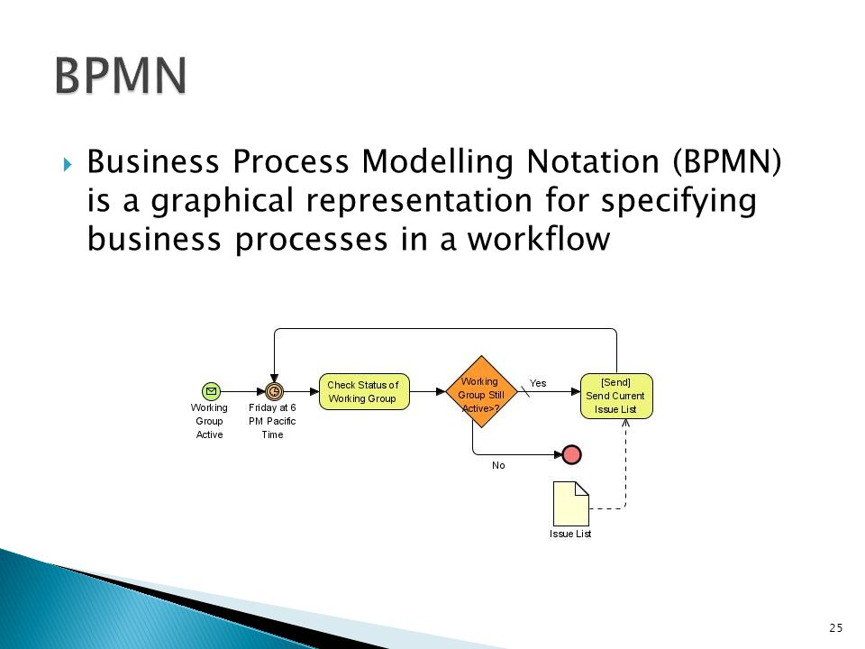 BPMN Business Process Modelling Notation (BPMN) is a graphical representation for specifying business processes in a workflow.