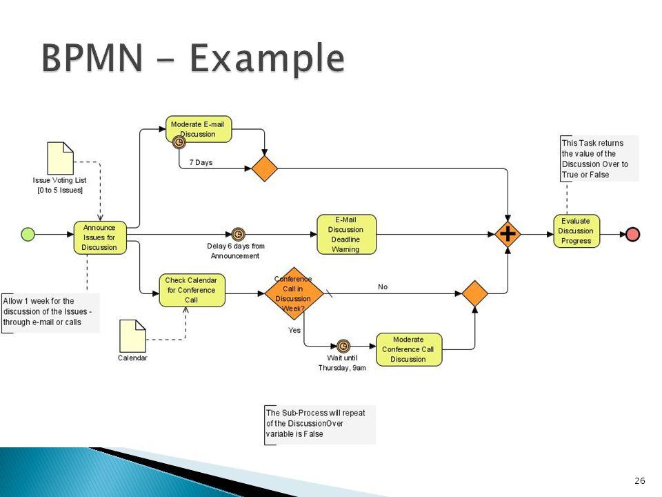 BPMN - Example