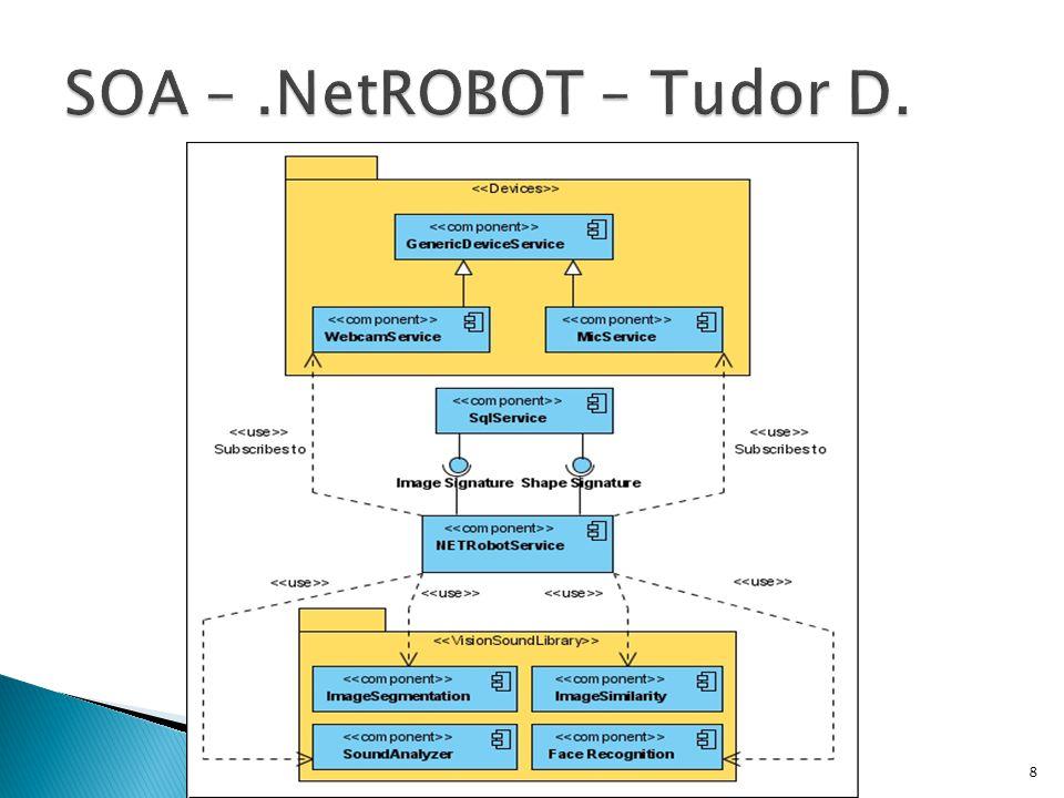 SOA – .NetROBOT – Tudor D.