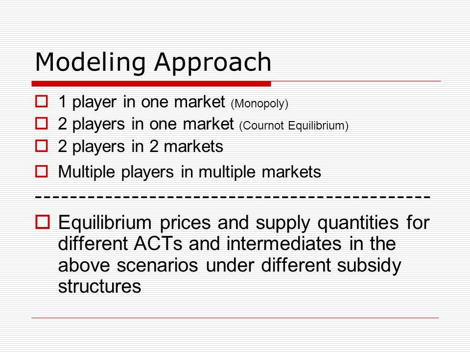 Modeling Approach ---------------------------------------------