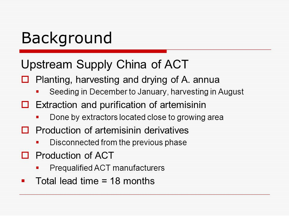 Background Upstream Supply China of ACT