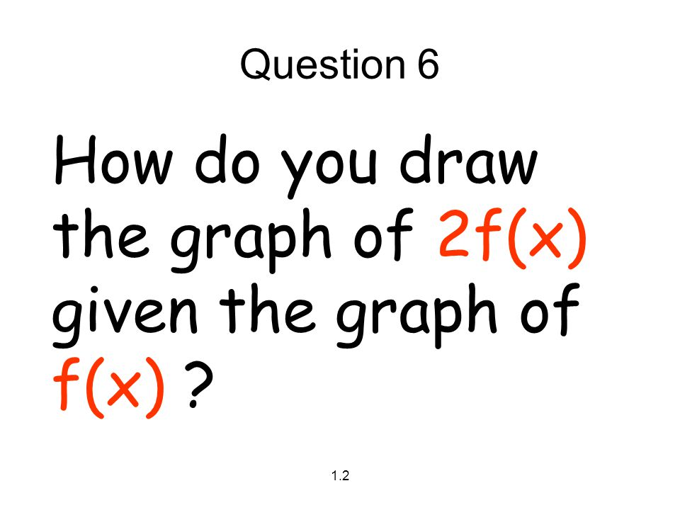 How do you draw the graph of 2f(x) given the graph of f(x)