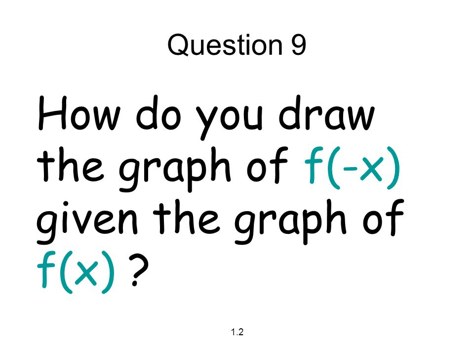 How do you draw the graph of f(-x) given the graph of f(x)