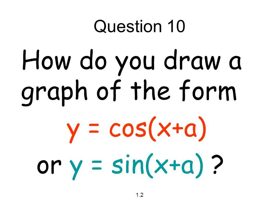 How do you draw a graph of the form y = cos(x+a) or y = sin(x+a)