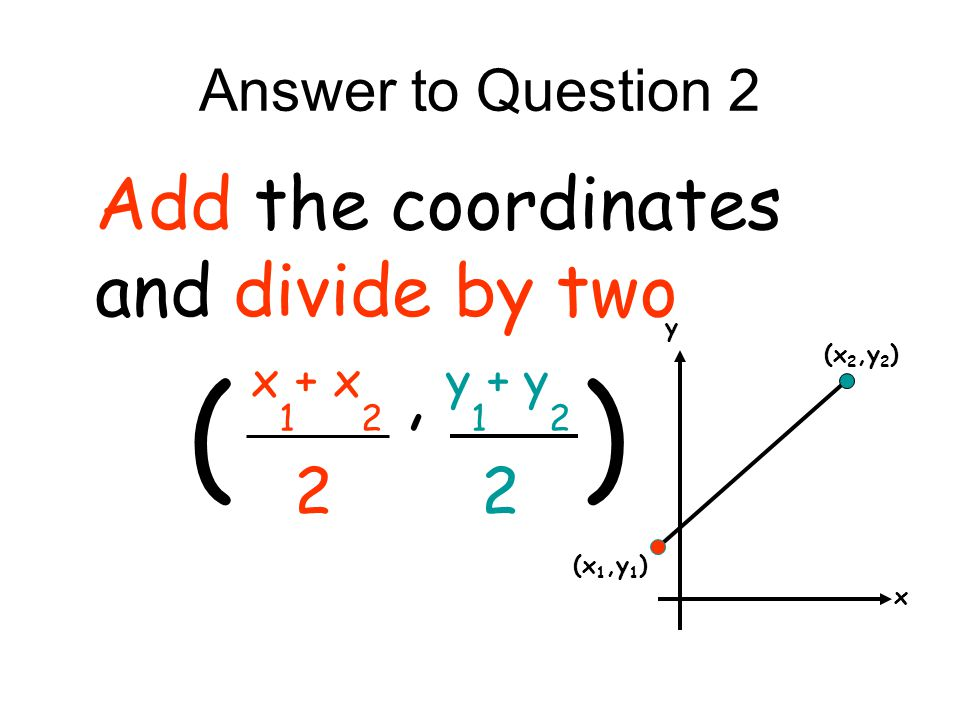 ( ) Add the coordinates and divide by two x1+ x2 , y1+ y2