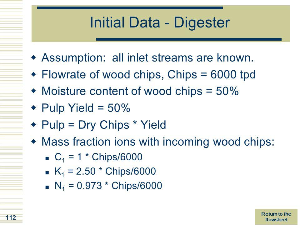 Initial Data - Digester