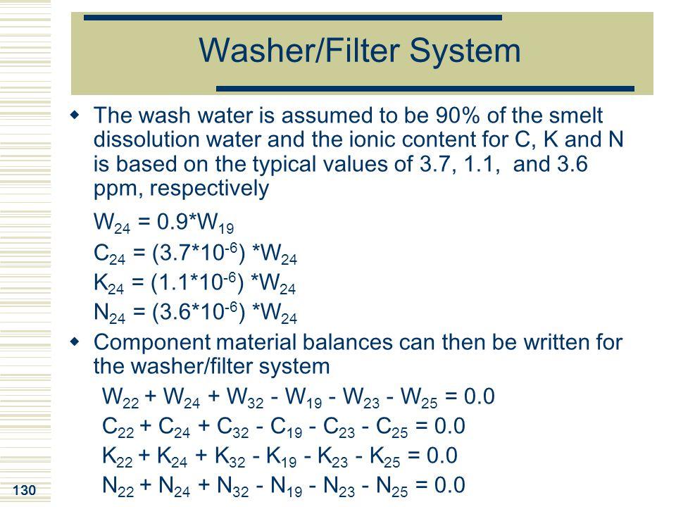 Washer/Filter System W24 = 0.9*W19