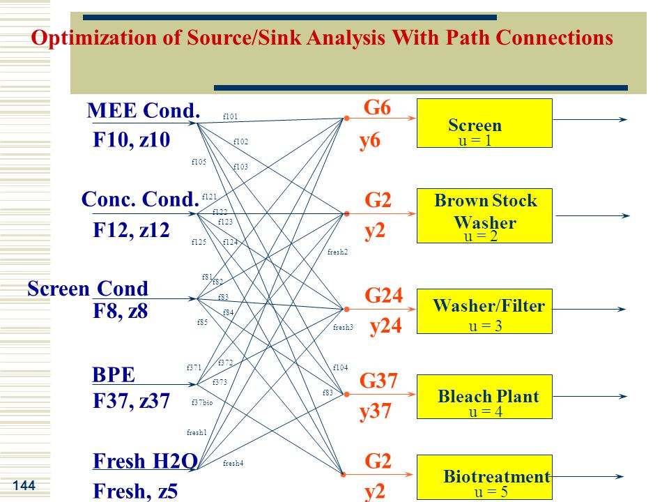 Optimization of Source/Sink Analysis With Path Connections