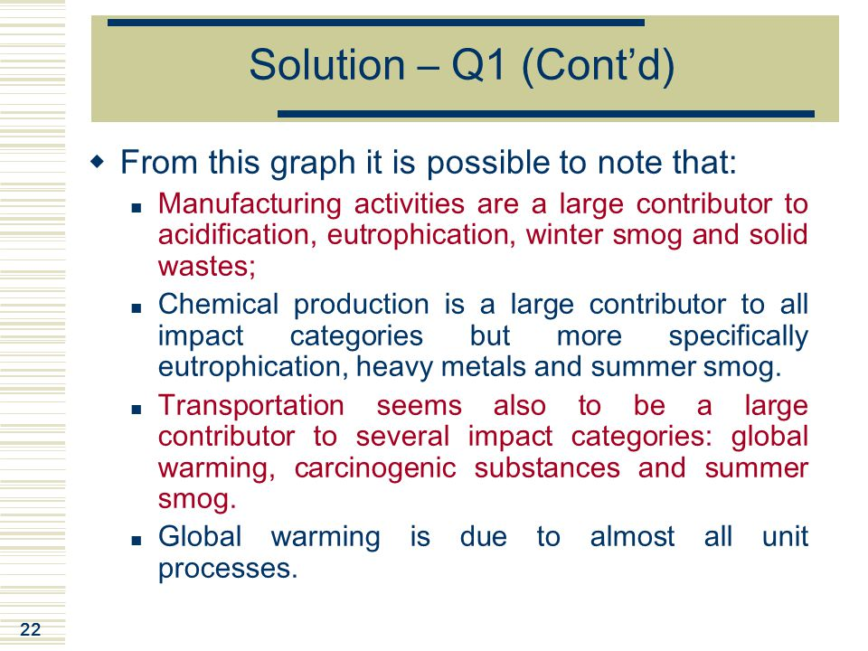 Solution – Q1 (Cont'd) From this graph it is possible to note that: