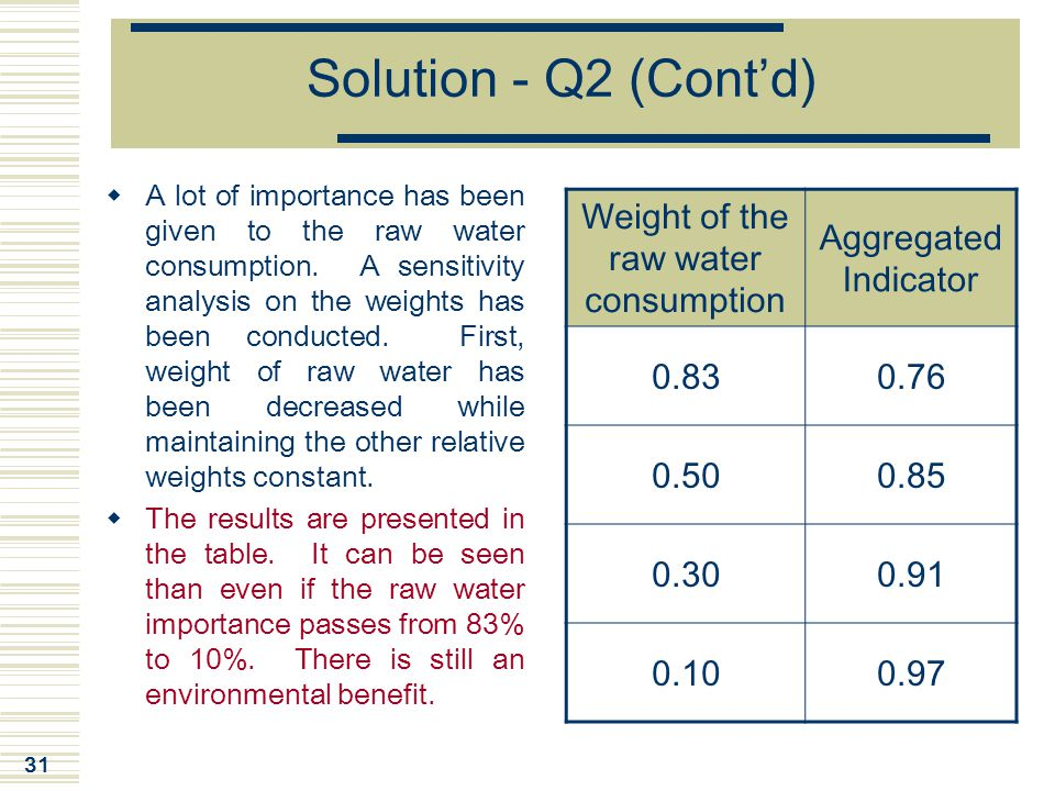 Weight of the raw water consumption