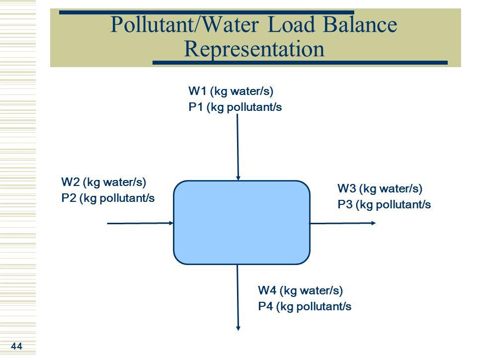 Pollutant/Water Load Balance Representation