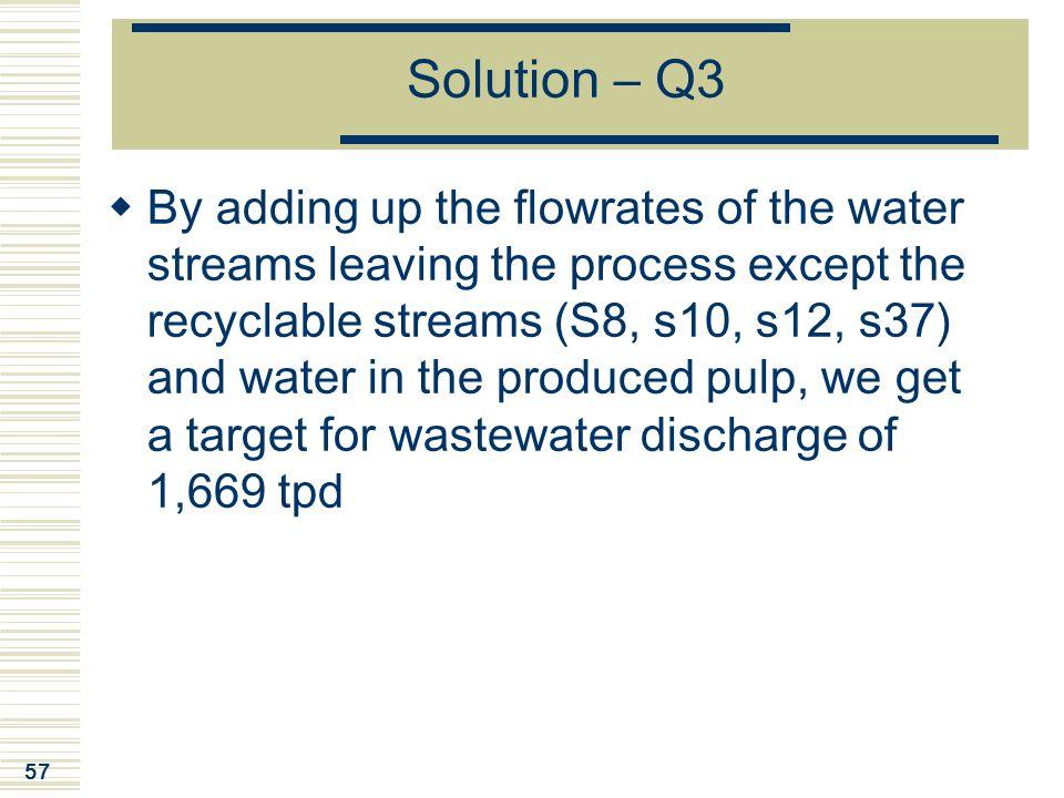 Solution – Q3