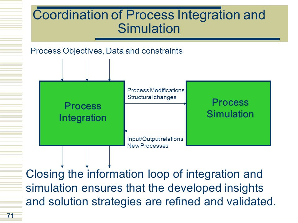 Coordination of Process Integration and Simulation