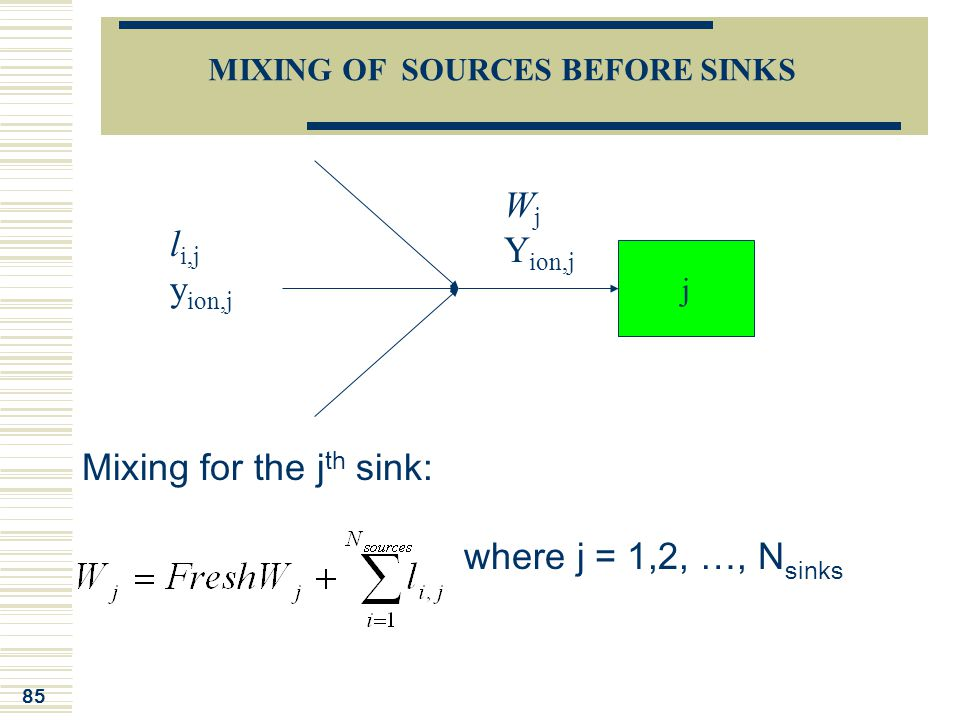 MIXING OF SOURCES BEFORE SINKS