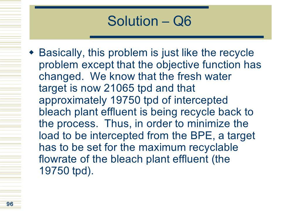 Solution – Q6