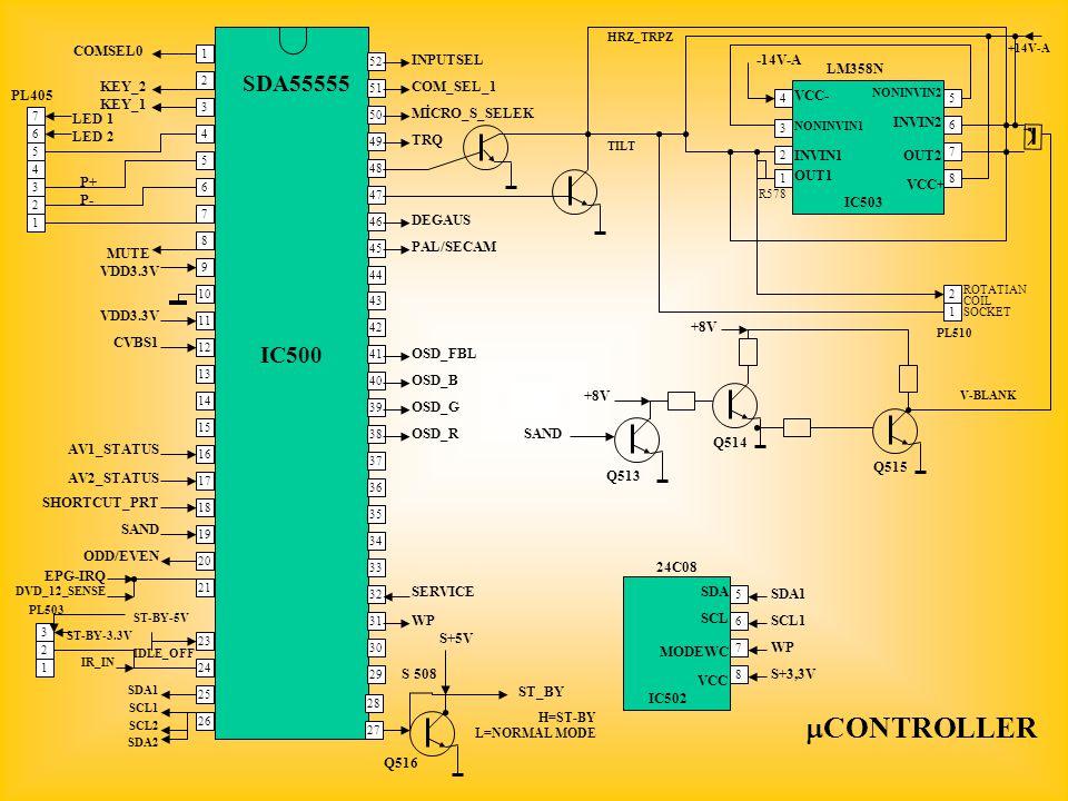 CONTROLLER SDA55555 IC500 COMSEL0 INPUTSEL -14V-A LM358N KEY_2