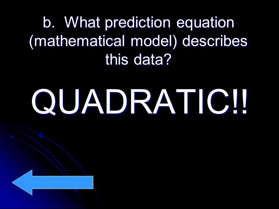 b. What prediction equation (mathematical model) describes this data