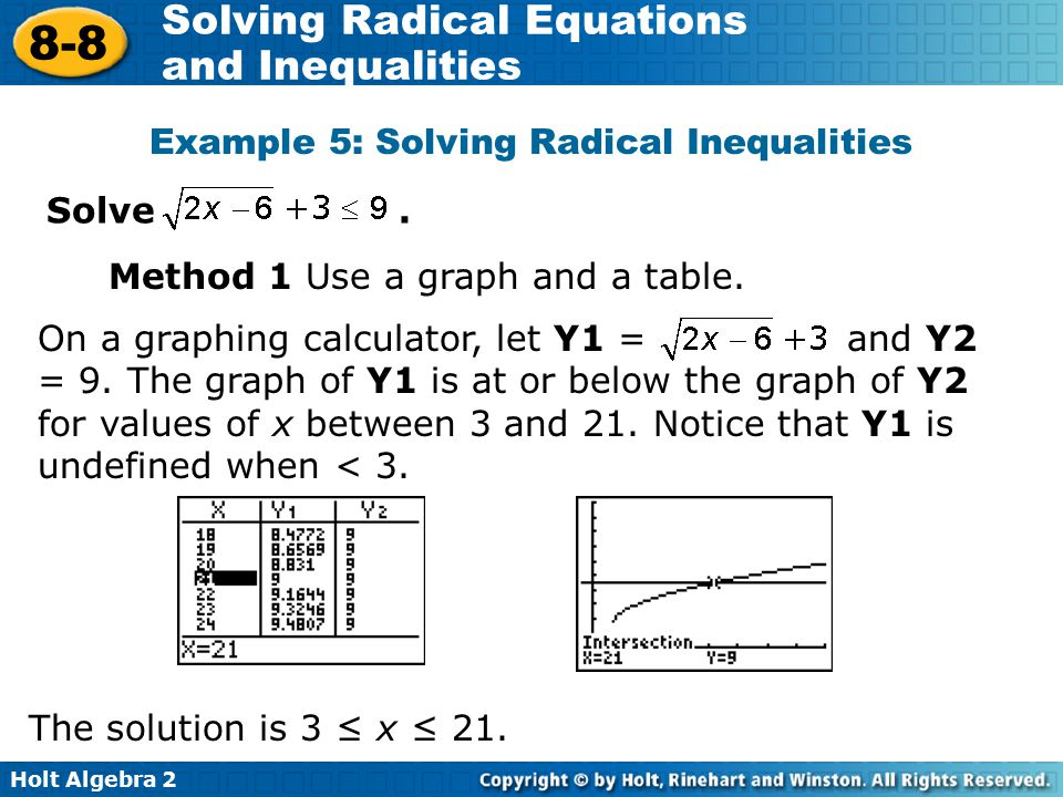 Example 5: Solving Radical Inequalities