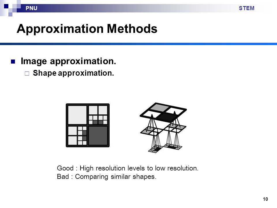 Approximation Methods
