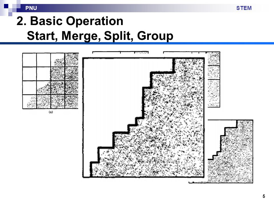 2. Basic Operation Start, Merge, Split, Group