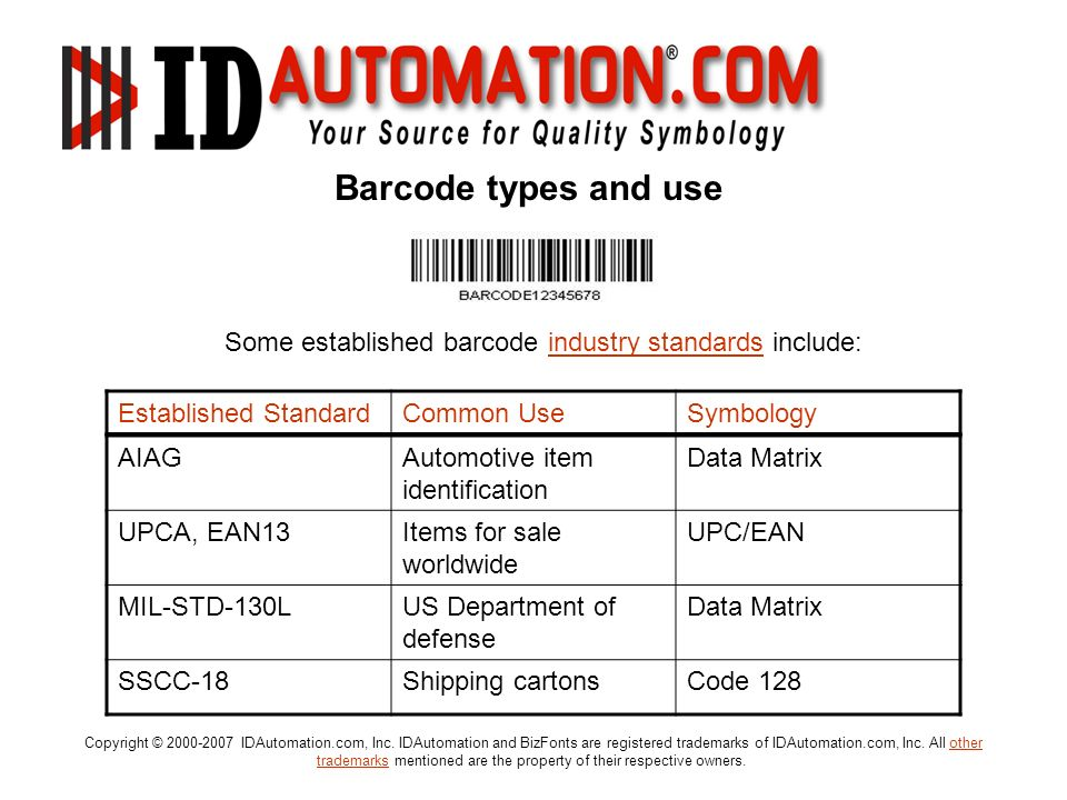 Barcode types and use Some established barcode industry standards include: Established Standard. Common Use.