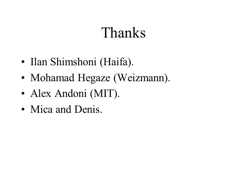 Thanks Ilan Shimshoni (Haifa). Mohamad Hegaze (Weizmann).