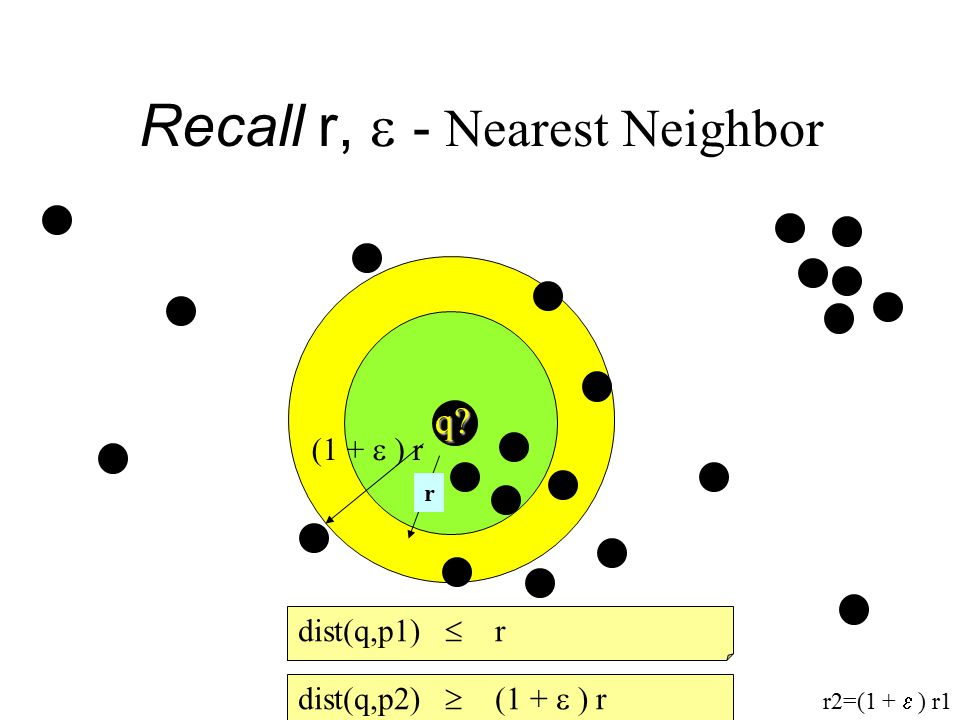 Recall r,  - Nearest Neighbor
