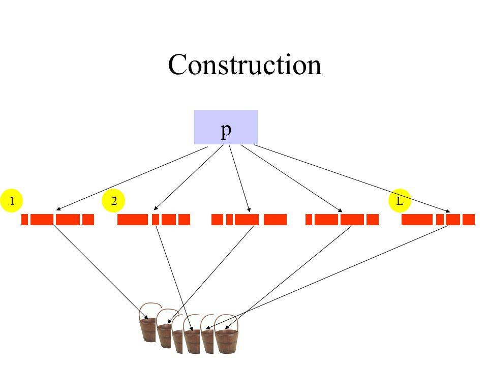 Construction p 1 2 L