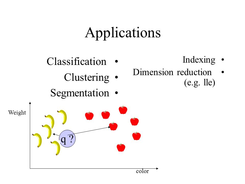 Applications Classification Clustering Segmentation q Indexing