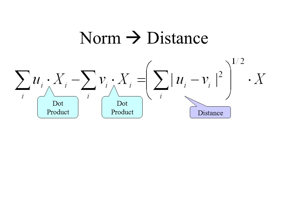 Norm  Distance Dot Product Dot Product Distance