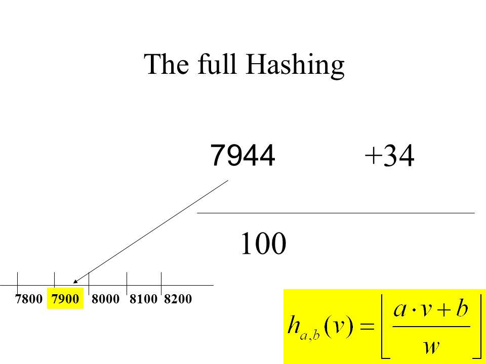 The full Hashing 7944 +34 100 7944 7800 7900 8000 8100 8200