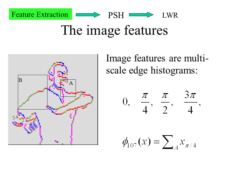 The image features Image features are multi-scale edge histograms: PSH