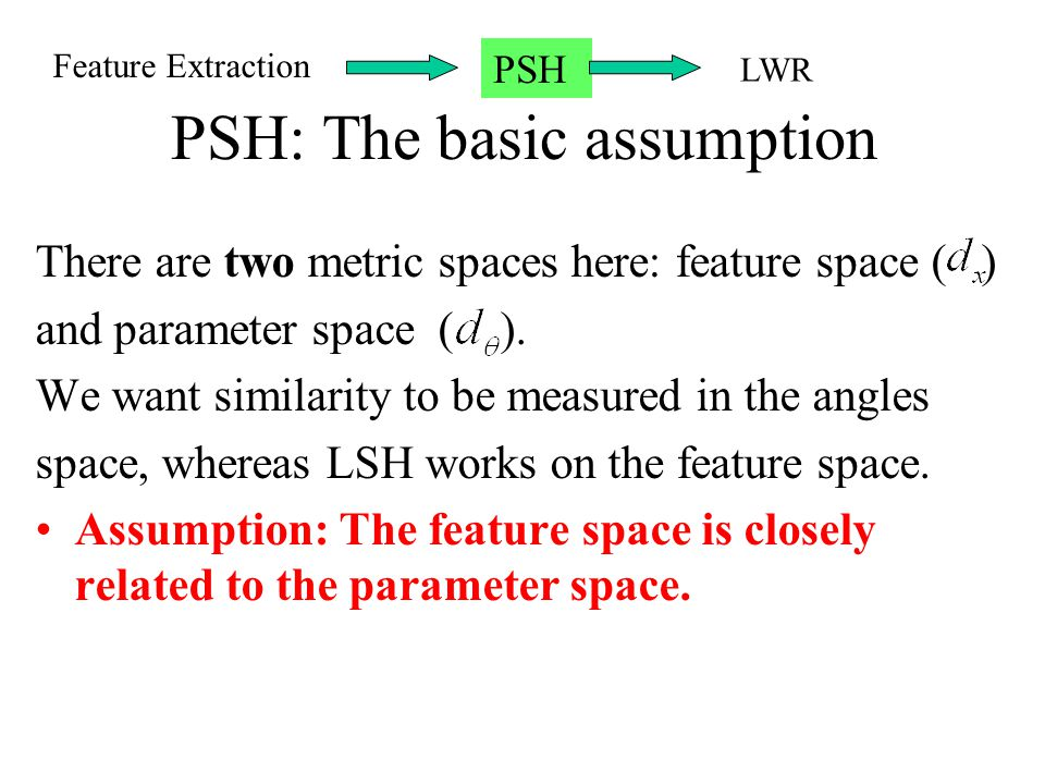 PSH: The basic assumption