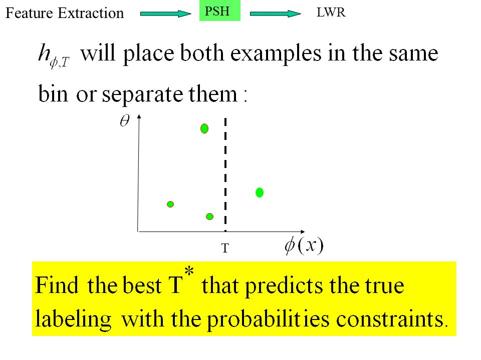 Feature Extraction PSH LWR T
