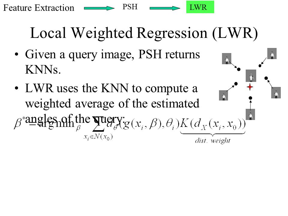 Local Weighted Regression (LWR)