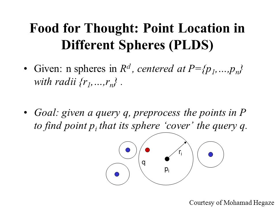 Food for Thought: Point Location in Different Spheres (PLDS)