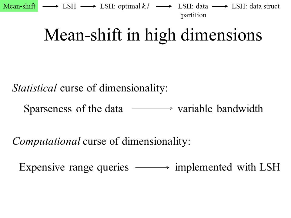 Mean-shift in high dimensions
