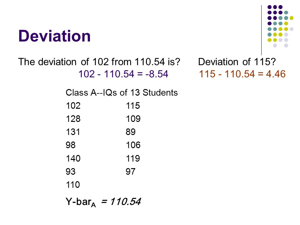 Deviation The deviation of 102 from 110.54 is Deviation of 115