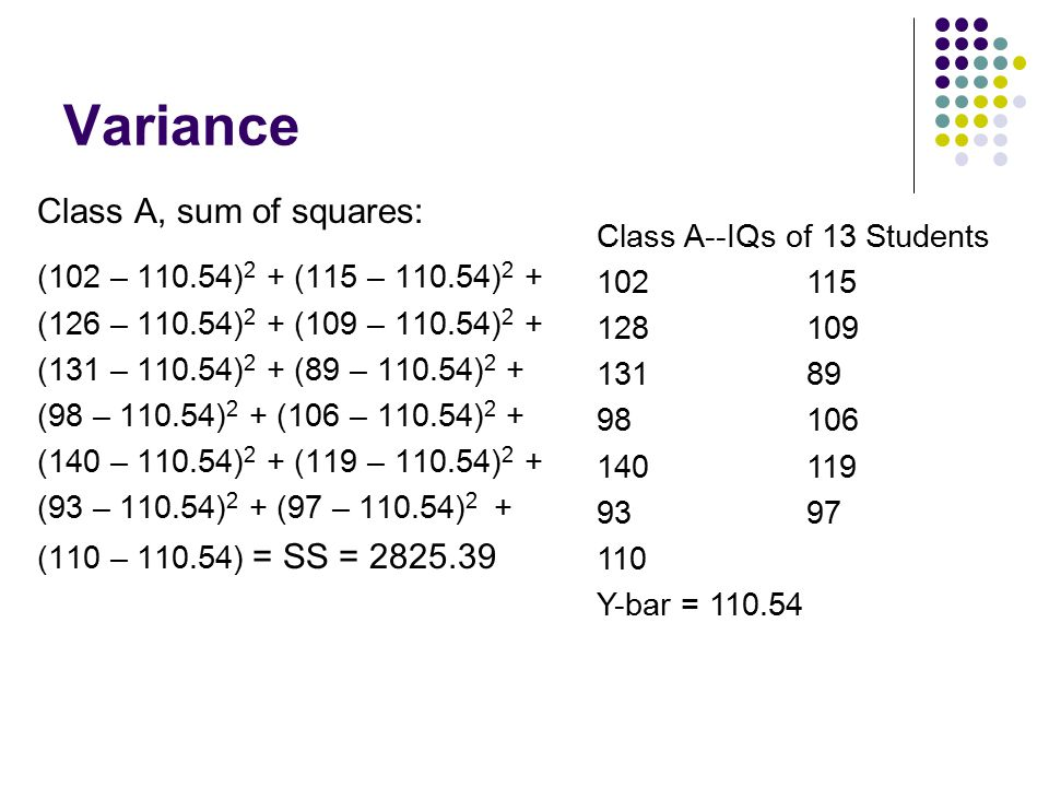 Variance Class A, sum of squares: Class A--IQs of 13 Students