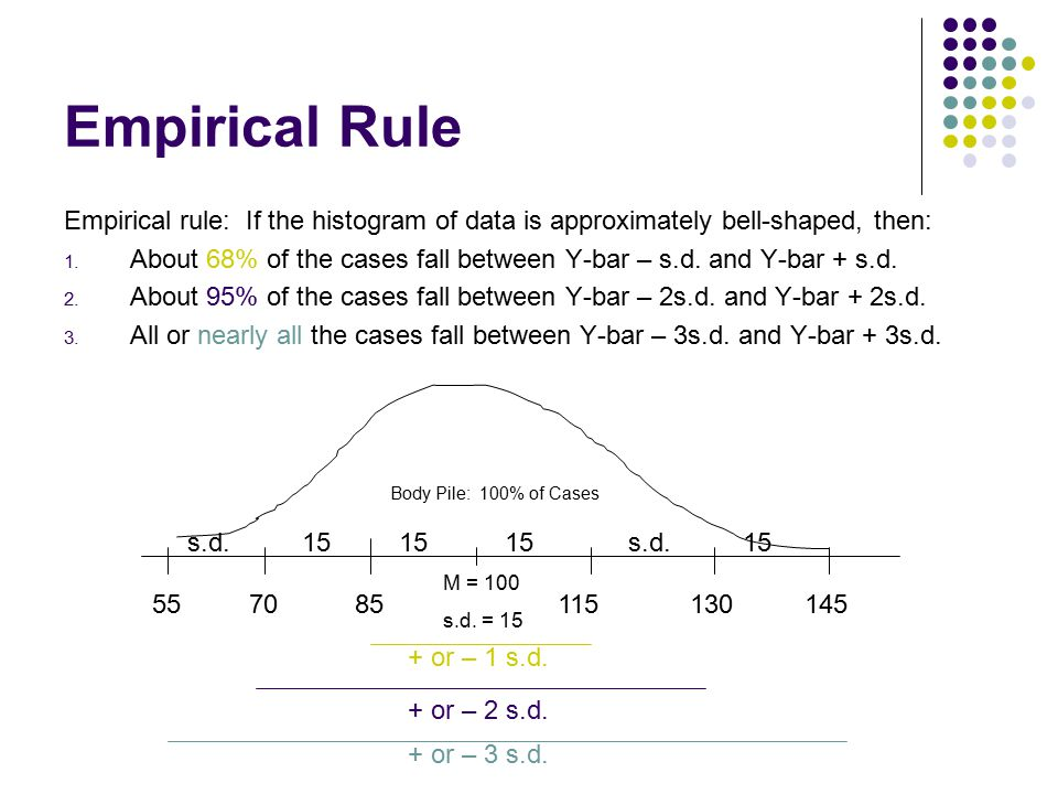 Empirical Rule Empirical rule: If the histogram of data is approximately bell-shaped, then: