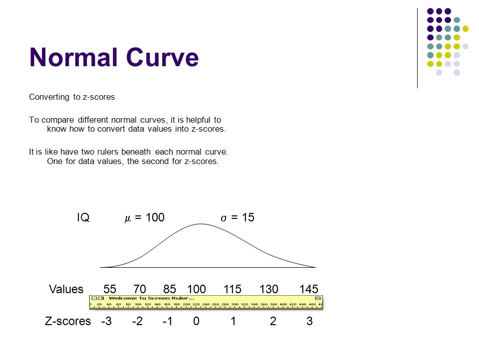 Normal Curve IQ  = 100  = 15 Values 55 70 85 100 115 130 145