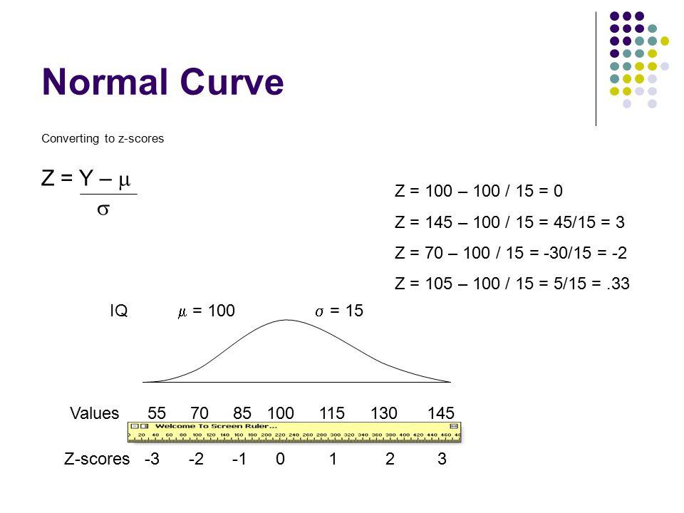 Normal Curve Z = Y –   Z = 100 – 100 / 15 = 0